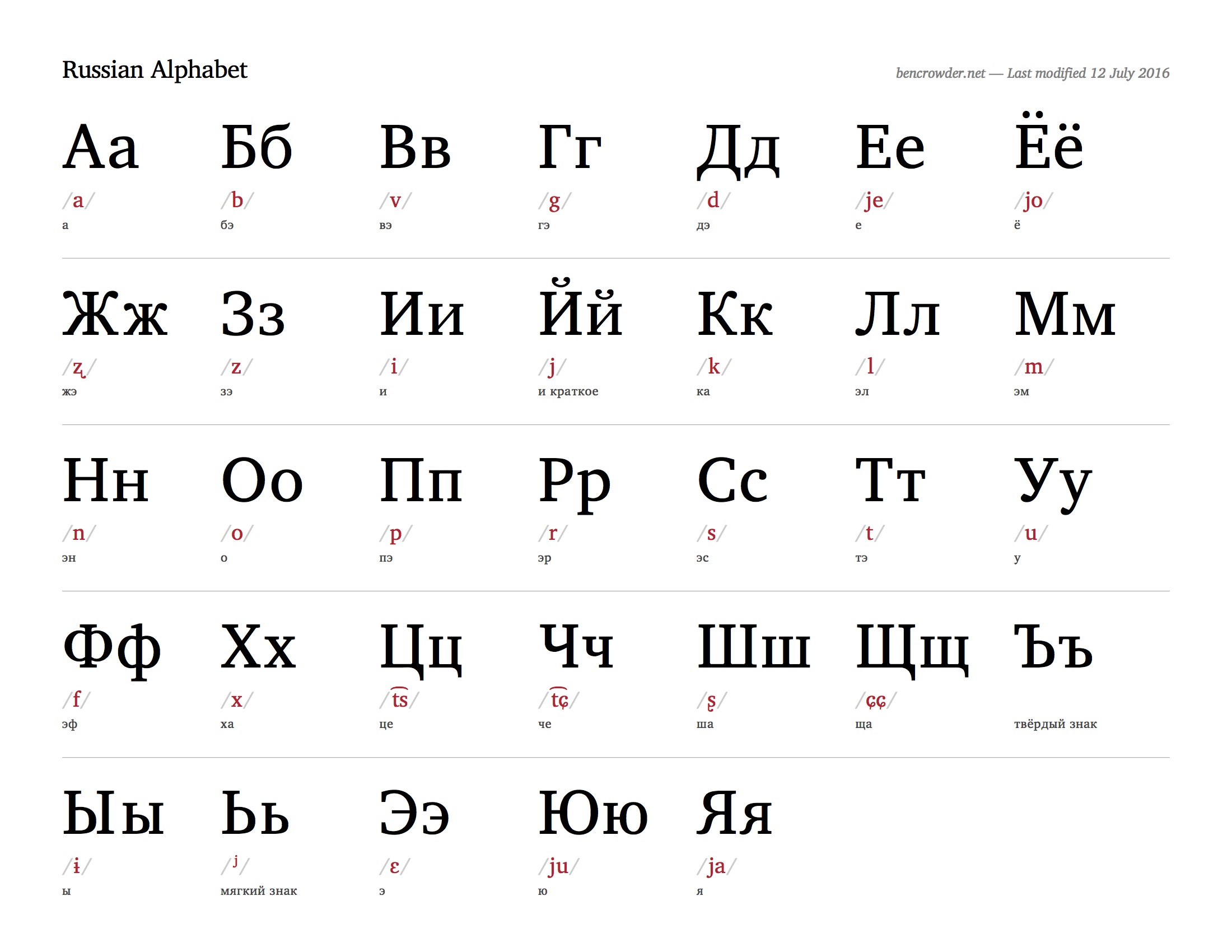 Russian Alphabet And 58